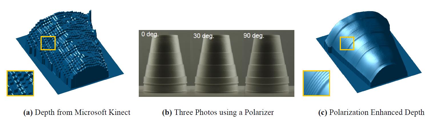 Polarized 3D - Achuta Kadambi - MIT Media Lab