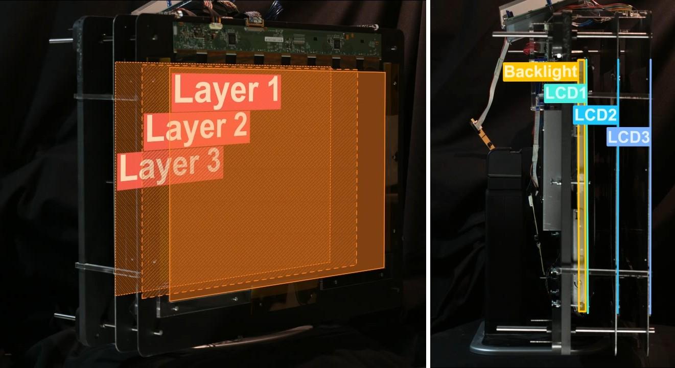 Tensor Displays Mit Media Lab Camera Culture Group